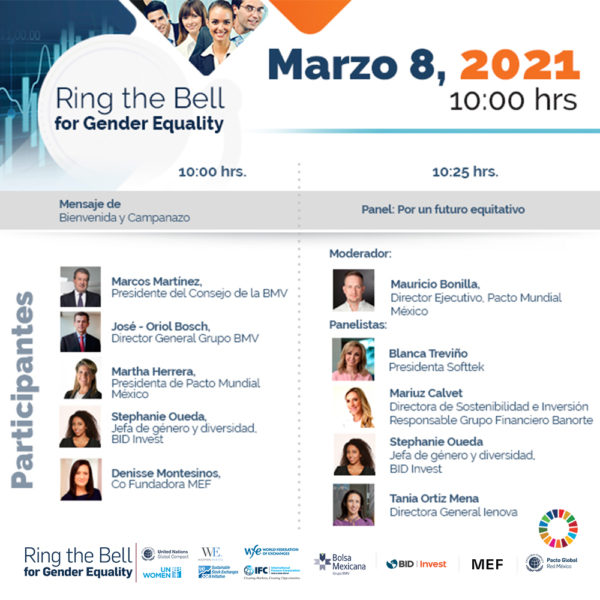 Ring The Bell Mexico